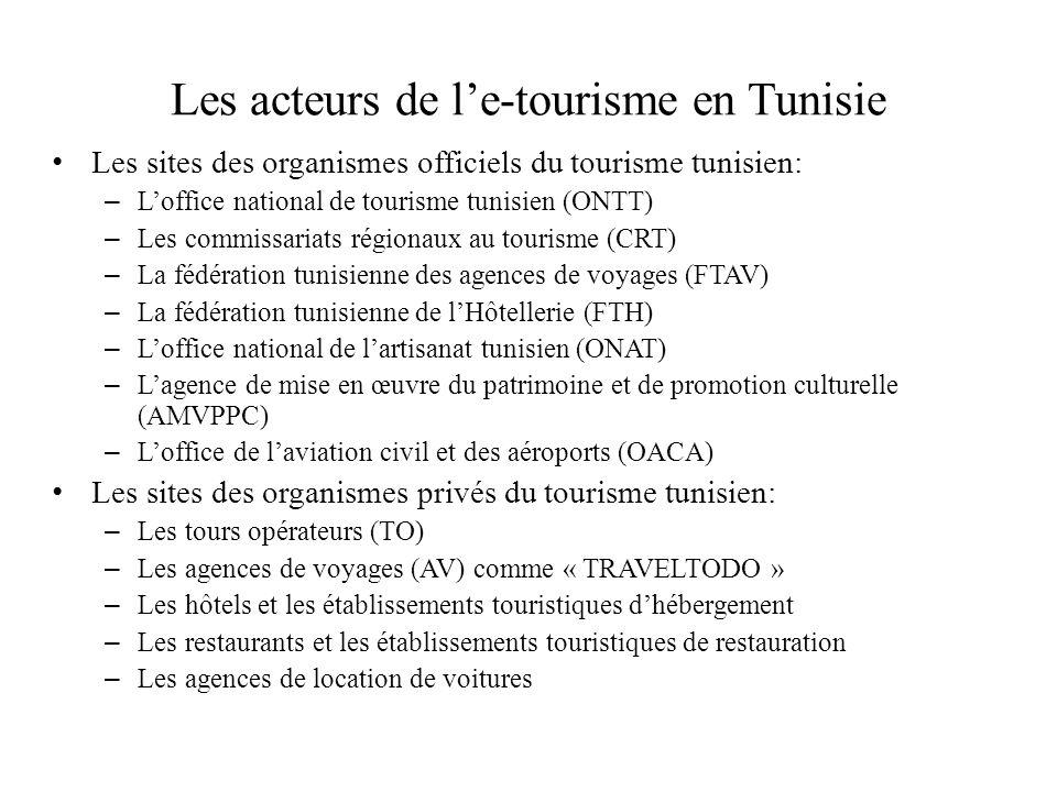 Les objectifs de lE-TOURISME – Développer massivement laudience et la visibilité de la destination sur linternet.
