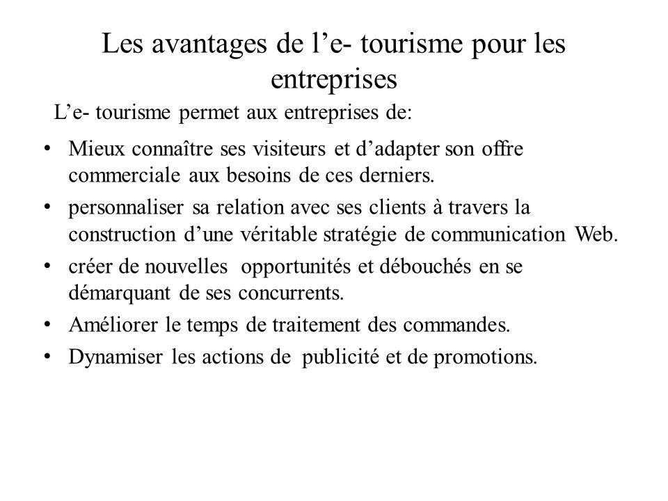 Les acteurs de le-tourisme en Tunisie Les sites des organismes officiels du tourisme tunisien: – Loffice national de tourisme tunisien (ONTT) – Les commissariats régionaux au tourisme (CRT) – La fédération tunisienne des agences de voyages (FTAV) – La fédération tunisienne de lHôtellerie (FTH) – Loffice national de lartisanat tunisien (ONAT) – Lagence de mise en œuvre du patrimoine et de promotion culturelle (AMVPPC) – Loffice de laviation civil et des aéroports (OACA) Les sites des organismes privés du tourisme tunisien: – Les tours opérateurs (TO) – Les agences de voyages (AV) comme « TRAVELTODO » – Les hôtels et les établissements touristiques dhébergement – Les restaurants et les établissements touristiques de restauration – Les agences de location de voitures