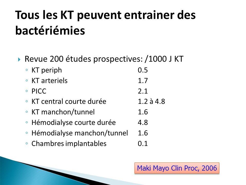 Tous les KT peuvent entrainer des bactériémies Revue 200 études prospectives: /1000 J KT KT periph0.5 KT arteriels1.7 PICC2.1 KT central courte durée1