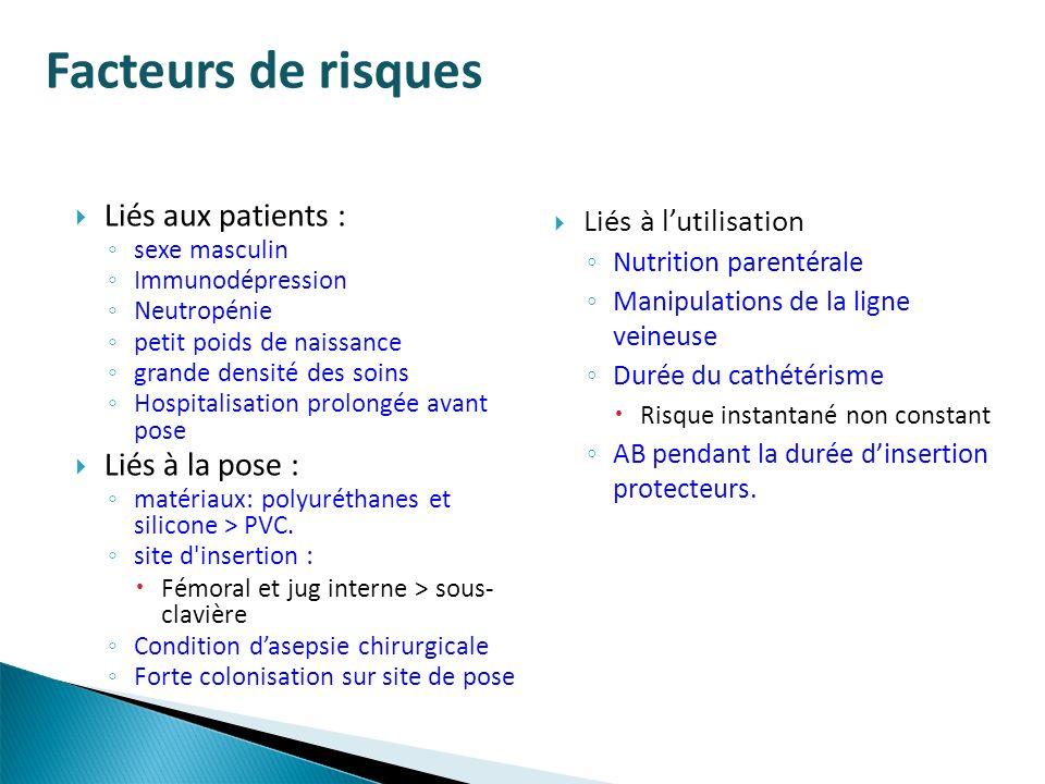 Fdr: durée de maintien Données REACAT 2000-01 / 2001-02 / 2002-03 Tx incidence ILC selon la durée de maintien du KT 0 2 4 6 8 10 12 3-7 jrs8-10 jrs11-30 jrs>30 jrs Durée de maintien du KT Tx Incidence ILC N=6414 CCLIN Paris Nord