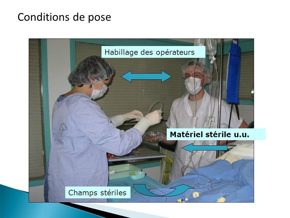 Conditions de pose Habillage des opérateurs Matériel stérile u.u. Champs stériles