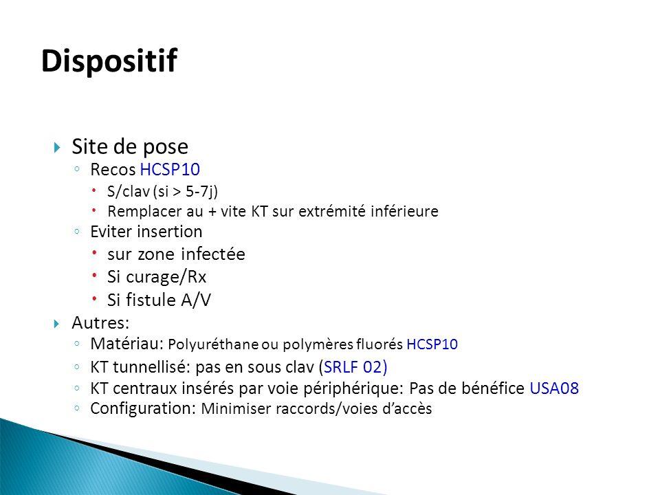 Dispositif Site de pose Recos HCSP10 S/clav (si > 5-7j) Remplacer au + vite KT sur extrémité inférieure Eviter insertion sur zone infectée Si curage/R