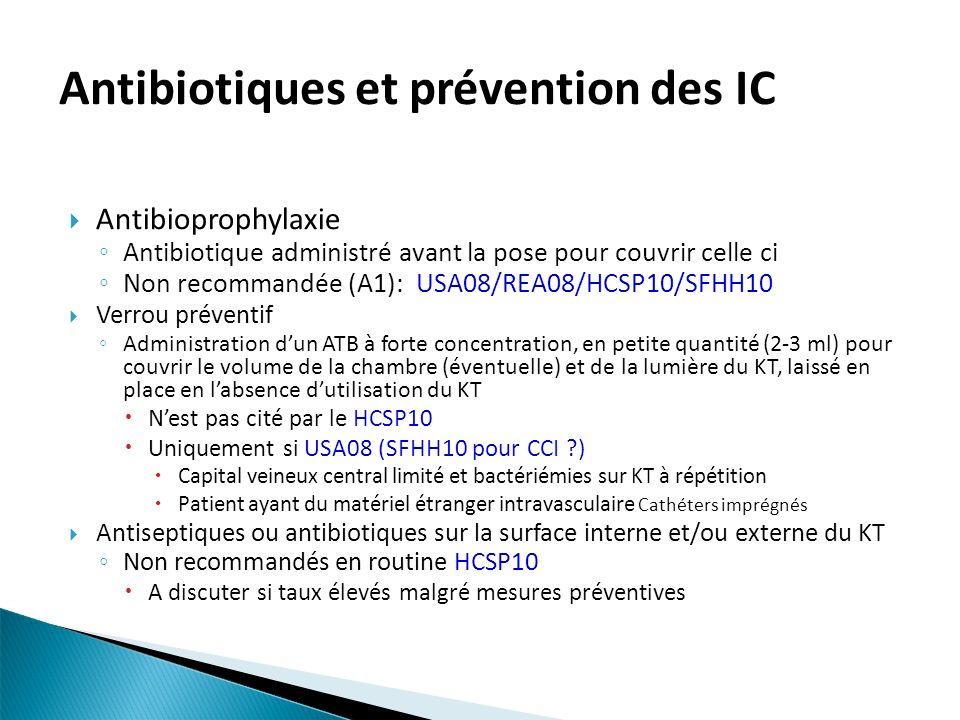 Antibiotiques et prévention des IC Antibioprophylaxie Antibiotique administré avant la pose pour couvrir celle ci Non recommandée (A1): USA08/REA08/HC