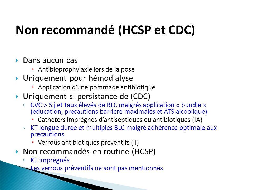 Non recommandé (HCSP et CDC) Dans aucun cas Antibioprophylaxie lors de la pose Uniquement pour hémodialyse Application dune pommade antibiotique Uniqu