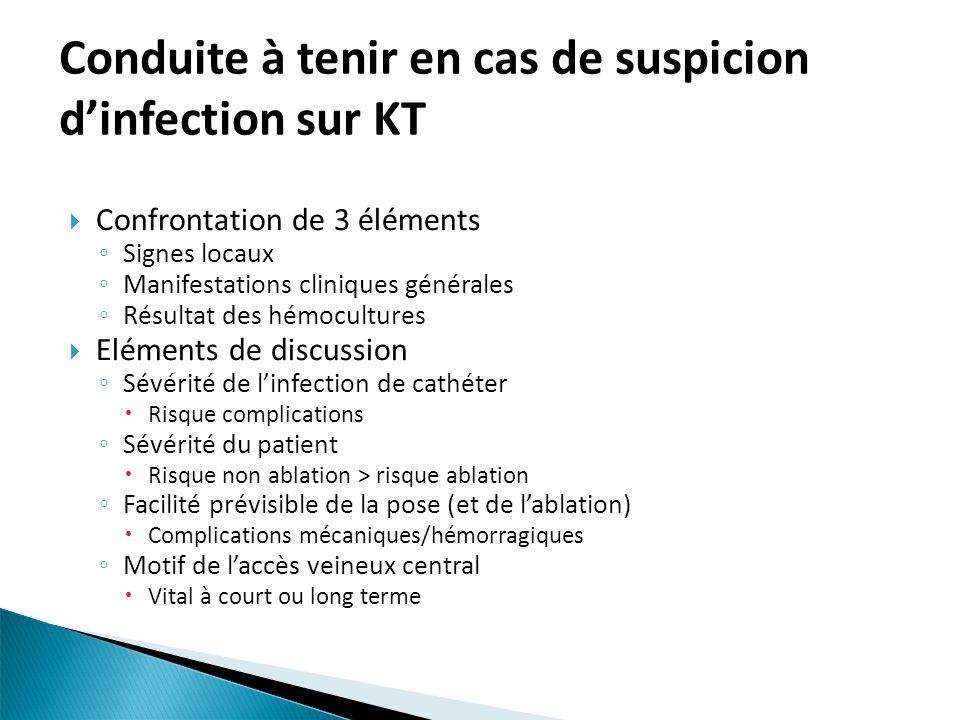 Conduite à tenir en cas de suspicion dinfection sur KT Confrontation de 3 éléments Signes locaux Manifestations cliniques générales Résultat des hémoc