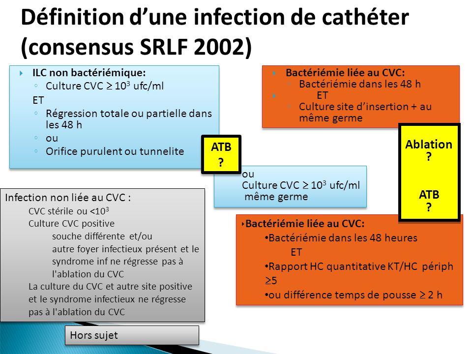 ou Culture CVC 10 3 ufc/ml même germe ou Culture CVC 10 3 ufc/ml même germe Définition dune infection de cathéter (consensus SRLF 2002) ILC non bactér