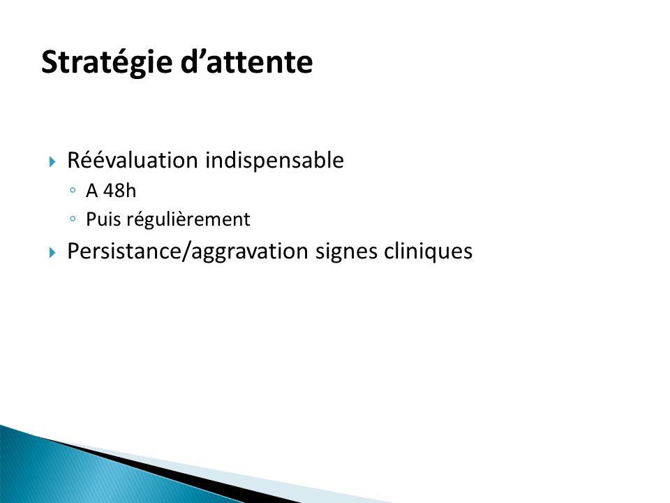 Stratégie dattente Réévaluation indispensable A 48h Puis régulièrement Persistance/aggravation signes cliniques