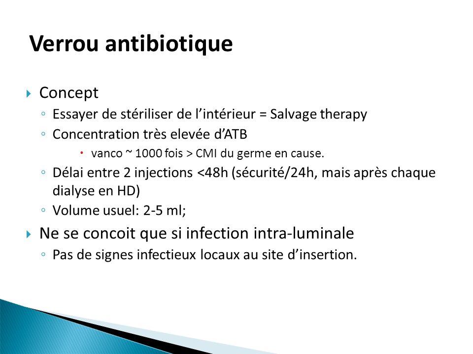 Verrou antibiotique Concept Essayer de stériliser de lintérieur = Salvage therapy Concentration très elevée dATB vanco ~ 1000 fois > CMI du germe en c