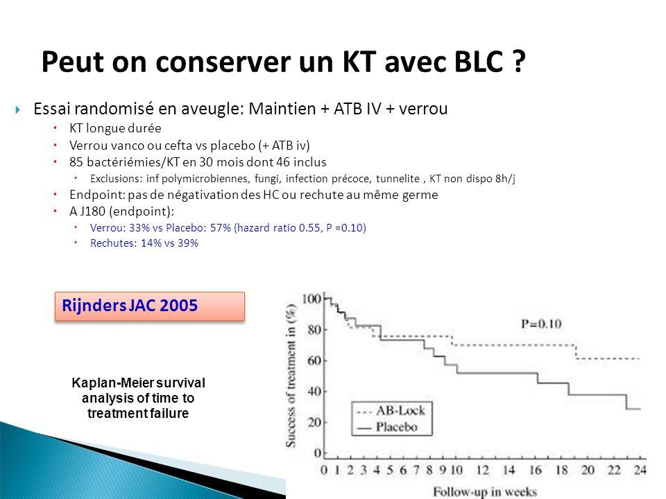 Meta analyse 8 études / 396 patients ATB systémique + verrou > ATB systémique seule OR: 0,2; IC95: 0.01-0.39 Peut on conserver un KT avec BLC .