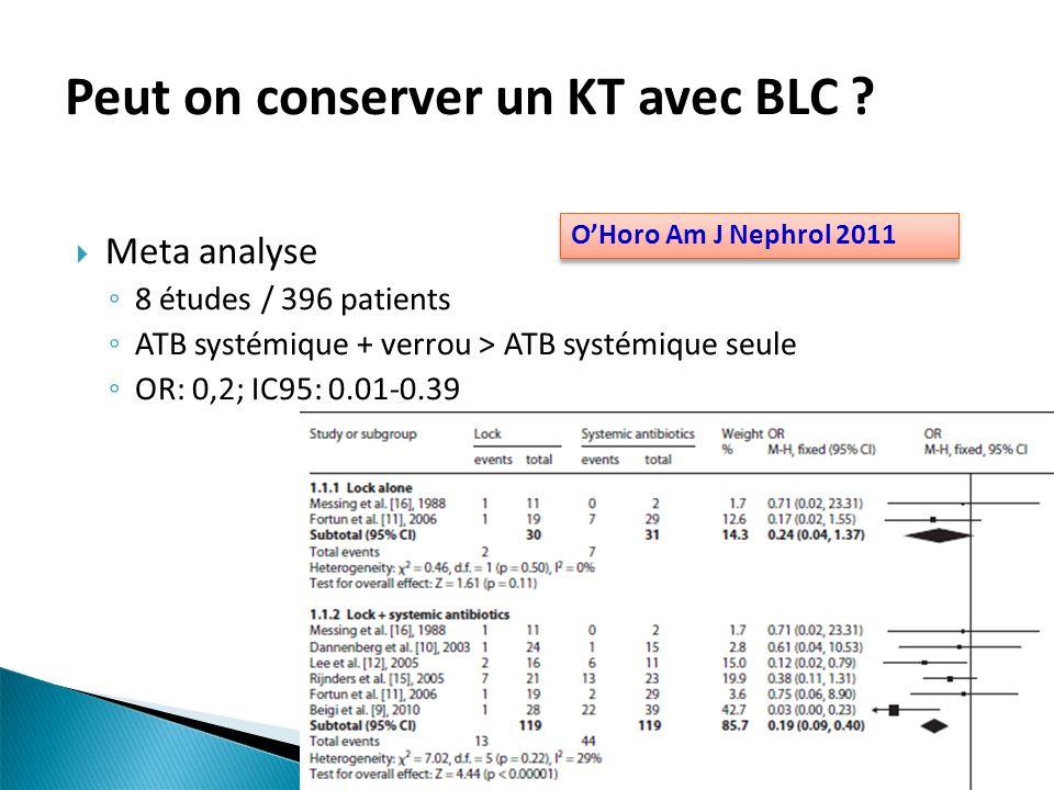 Meta analyse 8 études / 396 patients ATB systémique + verrou > ATB systémique seule OR: 0,2; IC95: 0.01-0.39 Peut on conserver un KT avec BLC ? OHoro
