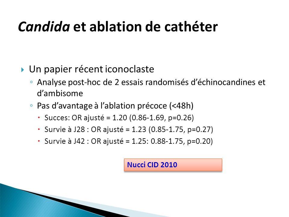 Candida et ablation de cathéter Un papier récent iconoclaste Analyse post-hoc de 2 essais randomisés déchinocandines et dambisome Pas davantage à labl