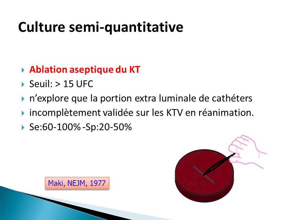 Brun-Buisson, AIM, 1987 Culture quantitative Ablation aseptique du KT Section de lextrémité distale (5-6 cm) Ajout d1 ml eau stérile et « vortexage » Mise en culture de 0,1 ml sur gélose Quantification en cfu/ml, après correction de la dilution initiale (1/10) Seuil: 1000 UFC/ml Se:88%, Sp:97%