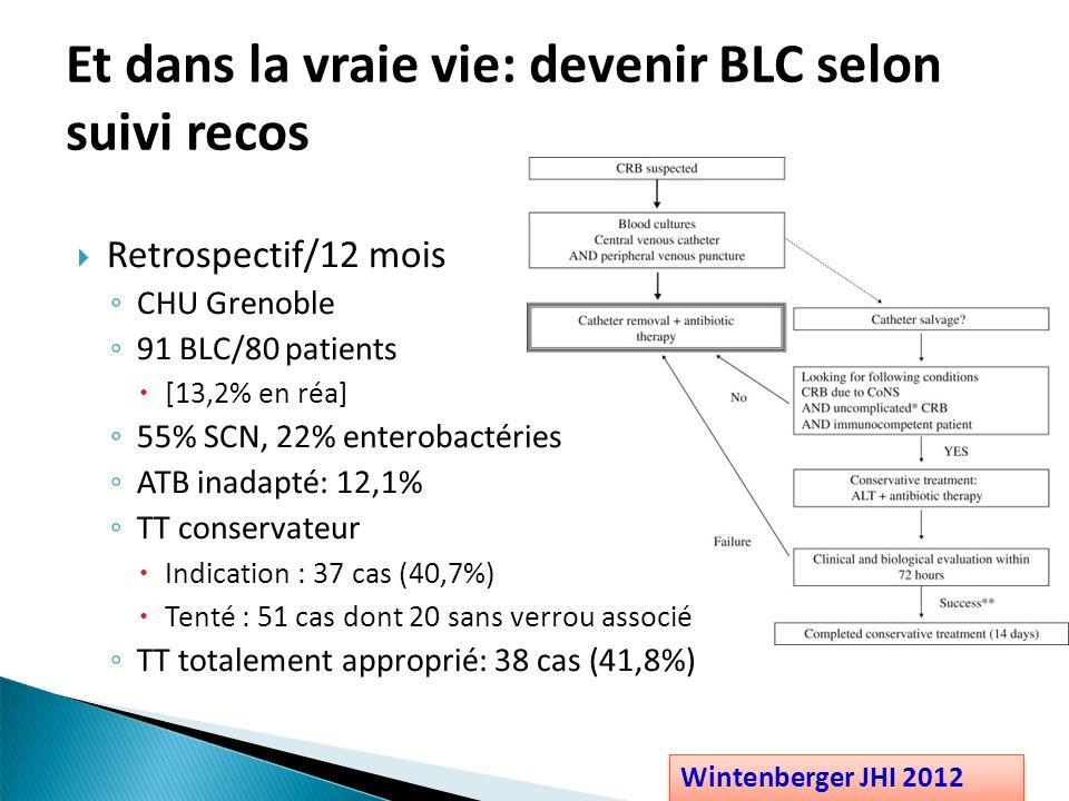Et dans la vraie vie: devenir BLC selon suivi recos Wintenberger JHI 2012 All episodes Conservative treatment ALT indicated (N = 91)(N = 51)(N = 31)(N = 19) Cure66 (72.5%)32 (62.7%)22 (71.0%)15 (78.9%) Catheter preservation24 (26.4%)24 (47.1%)14 (45.2%)8 (42.1%) Cure with catheter preservation18 (19.8%)18 (35.3%)8 (25.8%)8 (42.1%) Relapses7 (7.7%)6 (11.8%)4 (12.9%)3 (15.8%) Deaths27 (29.7%)14 (27.5%)6 (19.4%)3 (15.8%) Deaths due to CRB5 (5.5%)4 (7.8%)1 (3.2%)0