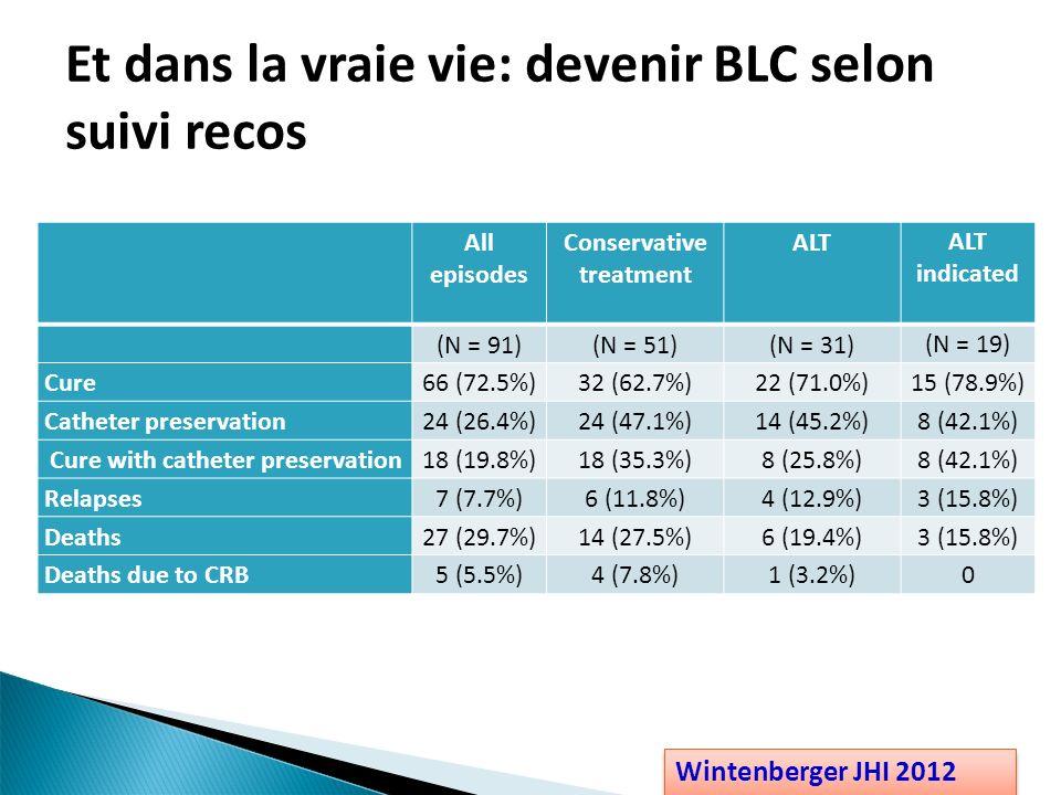 Et dans la vraie vie: devenir BLC selon suivi recos Wintenberger JHI 2012 All episodes Conservative treatment ALT indicated (N = 91)(N = 51)(N = 31)(N