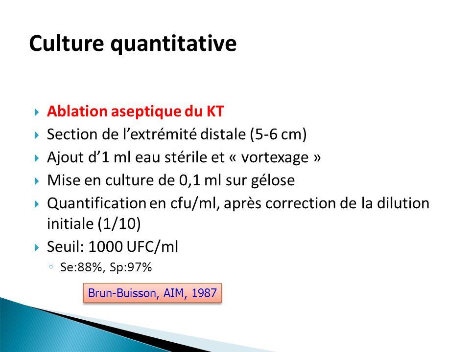 Culture KT+ corrélé à bactériémies Revue 29 études de 1990 à 2002 Culture quantitative ou semiquantitative & bactériémies Correlation: R²= 0.48, p< 0.001 BSI=0.77 + 0.73(CTC) Rijnders, CID, 2002