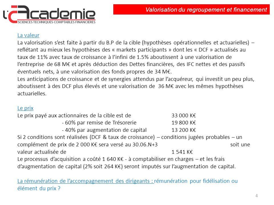 Valorisation du regroupement et financement La valeur La valorisation sest faite à partir du B.P de la cible (hypothèses opérationnelles et actuariell