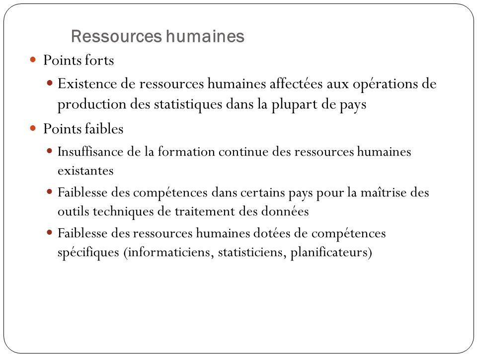 Ressources humaines Points forts Existence de ressources humaines affectées aux opérations de production des statistiques dans la plupart de pays Poin