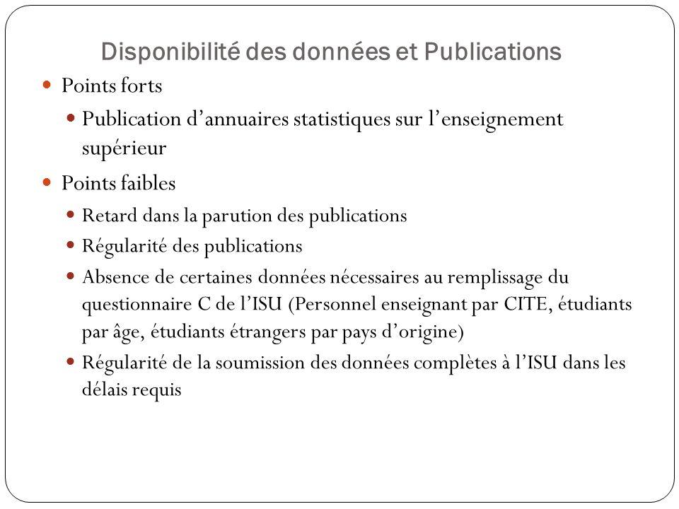 Disponibilité des données et Publications Points forts Publication dannuaires statistiques sur lenseignement supérieur Points faibles Retard dans la p