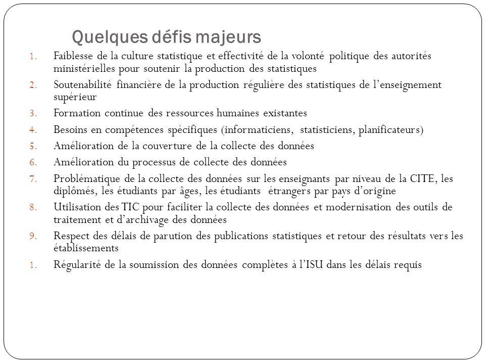 Quelques défis majeurs 1. Faiblesse de la culture statistique et effectivité de la volonté politique des autorités ministérielles pour soutenir la pro