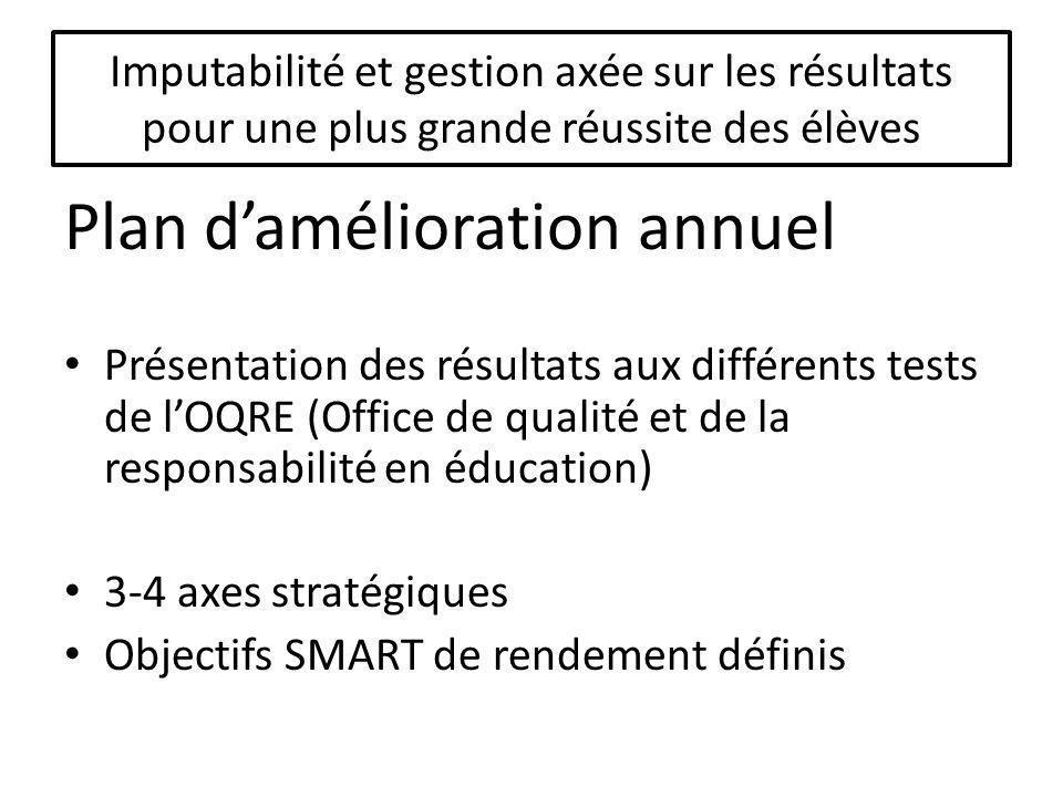 Imputabilité et gestion axée sur les résultats pour une plus grande réussite des élèves Plan damélioration annuel Présentation des résultats aux différents tests de lOQRE (Office de qualité et de la responsabilité en éducation) 3-4 axes stratégiques Objectifs SMART de rendement définis