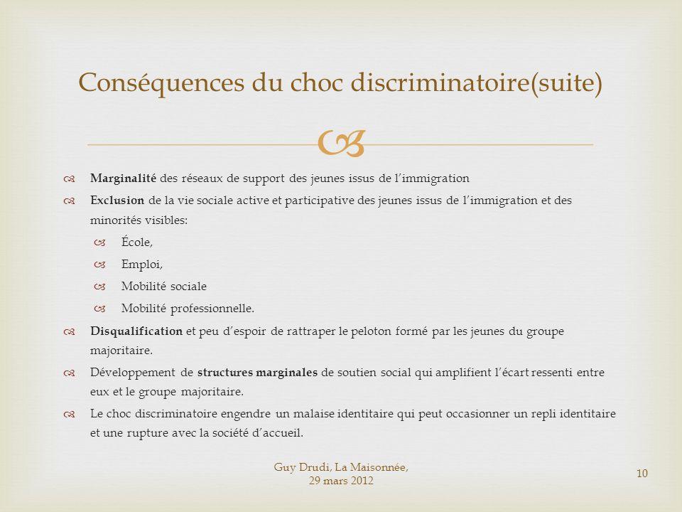 Guy Drudi, La Maisonnée, 29 mars 2012 10 Conséquences du choc discriminatoire(suite) Marginalité des réseaux de support des jeunes issus de limmigrati