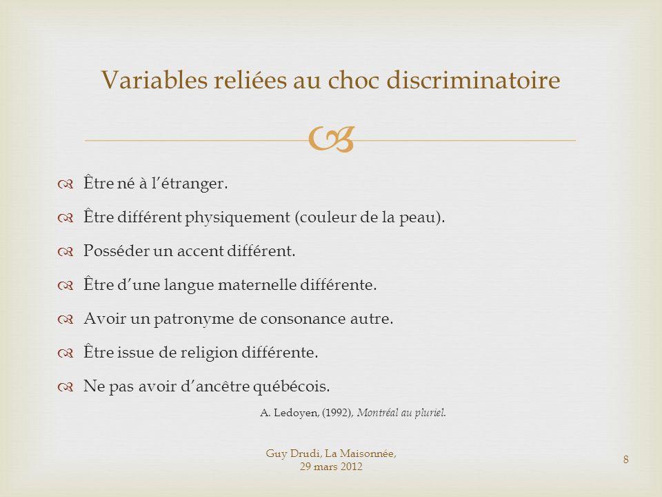 Guy Drudi, La Maisonnée, 29 mars 2012 8 Variables reliées au choc discriminatoire Être né à létranger. Être différent physiquement (couleur de la peau