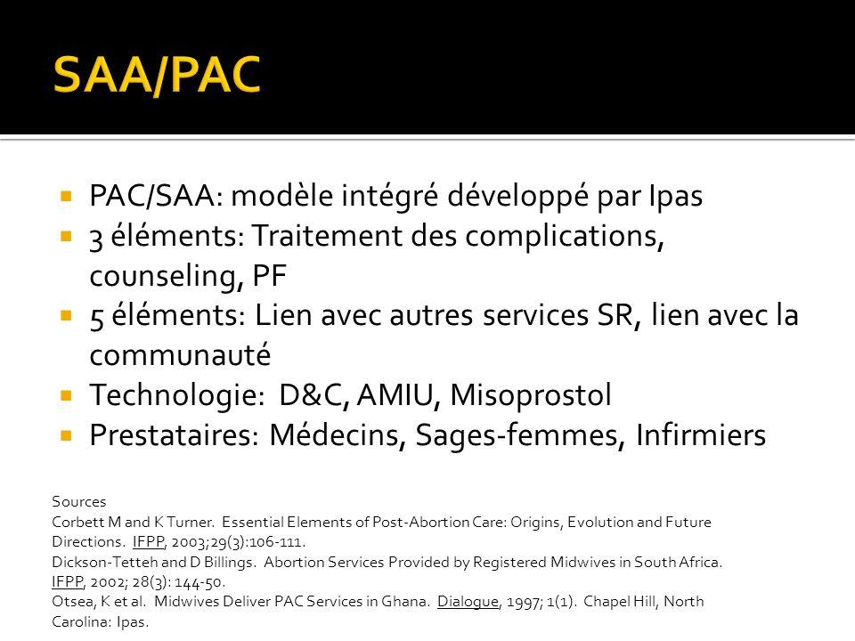 PAC/SAA: modèle intégré développé par Ipas 3 éléments: Traitement des complications, counseling, PF 5 éléments: Lien avec autres services SR, lien avec la communauté Technologie: D&C, AMIU, Misoprostol Prestataires: Médecins, Sages-femmes, Infirmiers Sources Corbett M and K Turner.
