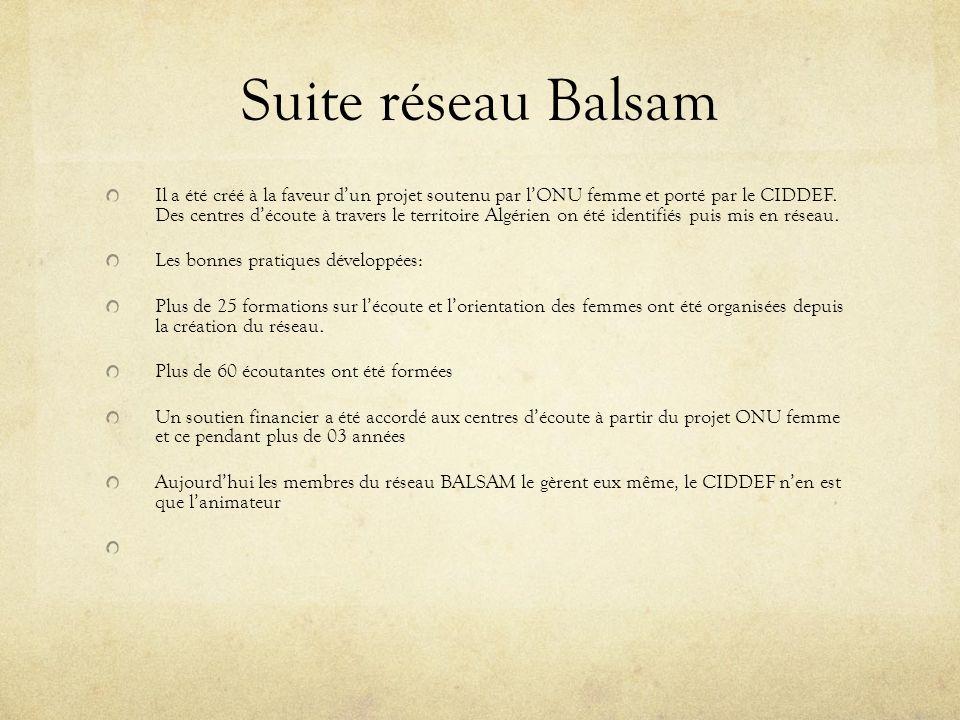 Suite réseau Balsam Il a été créé à la faveur dun projet soutenu par lONU femme et porté par le CIDDEF. Des centres découte à travers le territoire Al