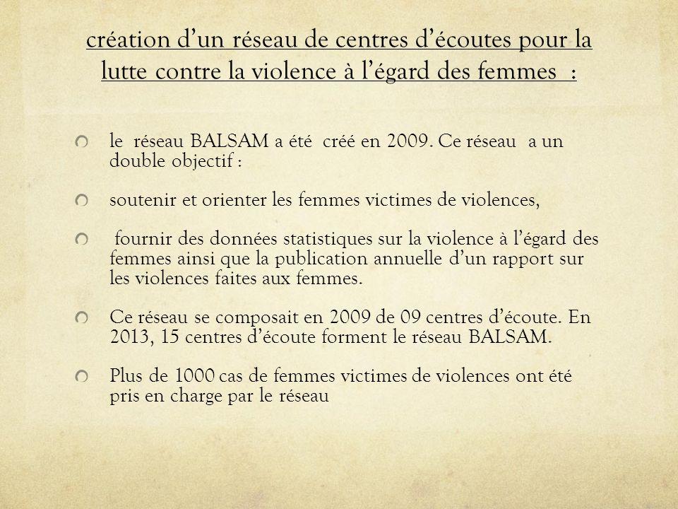 création dun réseau de centres découtes pour la lutte contre la violence à légard des femmes : le réseau BALSAM a été créé en 2009. Ce réseau a un dou