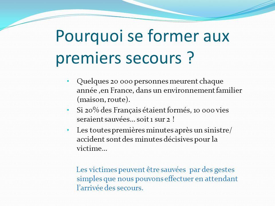 P révention et S ecours C ivique niveau 1 Lycée Français de Prague - Anthony DELTOUR