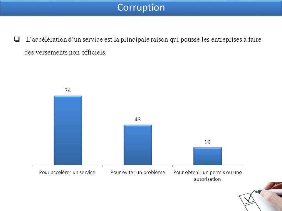Corruption Laccélération dun service est la principale raison qui pousse les entreprises à faire des versements non officiels.