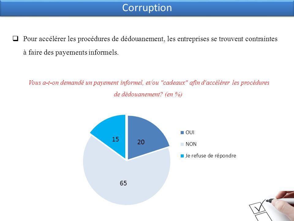 Corruption Vous a-t-on demandé un payement informel, et/ou cadeaux afin d accélérer les procédures de dédouanement.