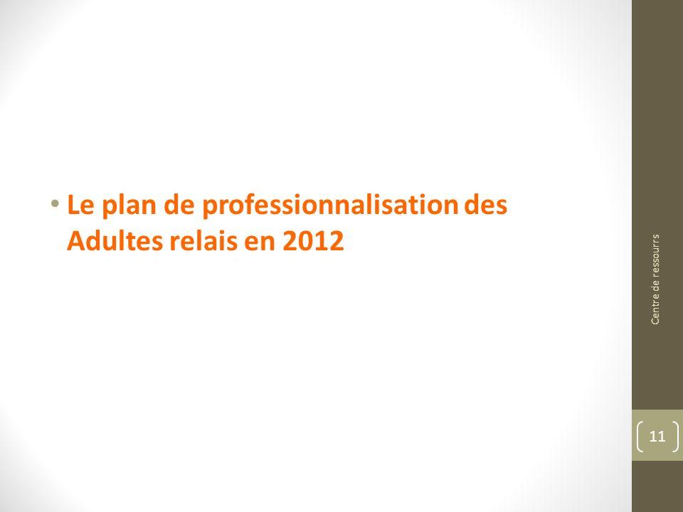 Le plan de professionnalisation des Adultes relais en 2012 Centre de ressourrs 11