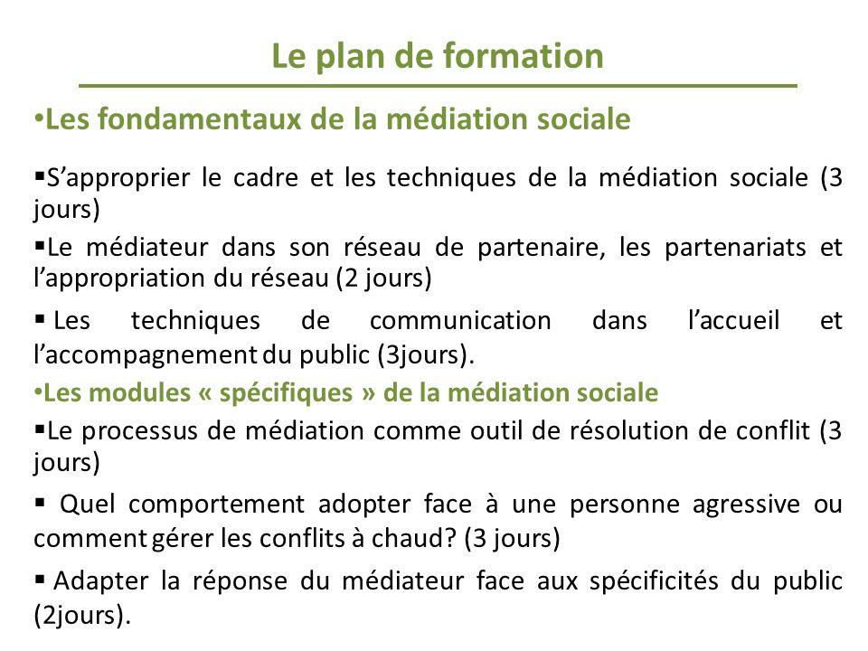 Le plan de formation Les fondamentaux de la médiation sociale Sapproprier le cadre et les techniques de la médiation sociale (3 jours) Le médiateur da