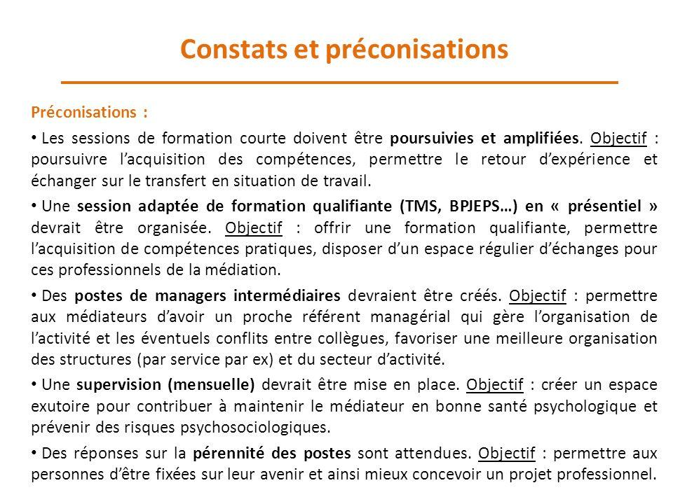 Constats et préconisations Préconisations : Les sessions de formation courte doivent être poursuivies et amplifiées. Objectif : poursuivre lacquisitio