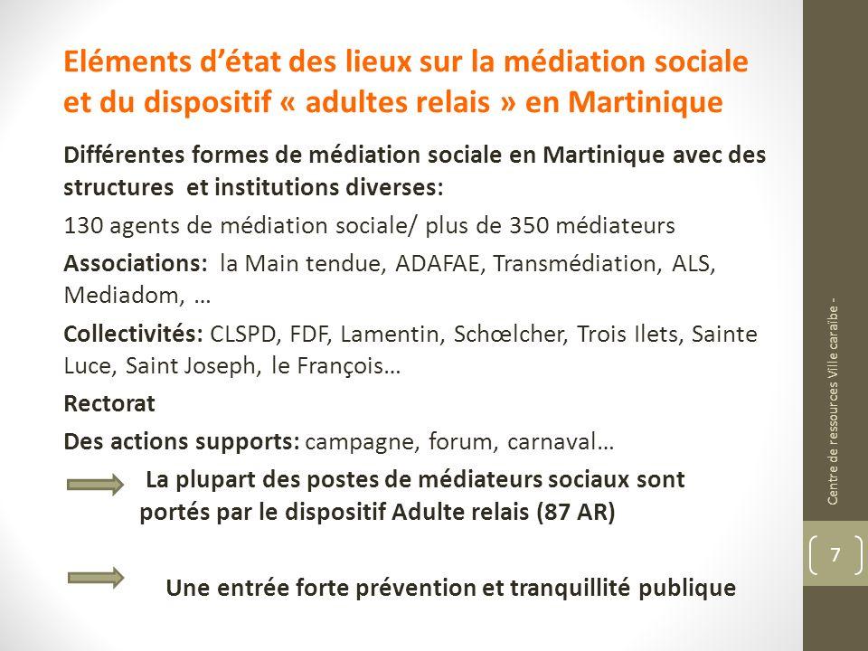 Eléments détat des lieux sur la médiation sociale et du dispositif « adultes relais » en Martinique Différentes formes de médiation sociale en Martini
