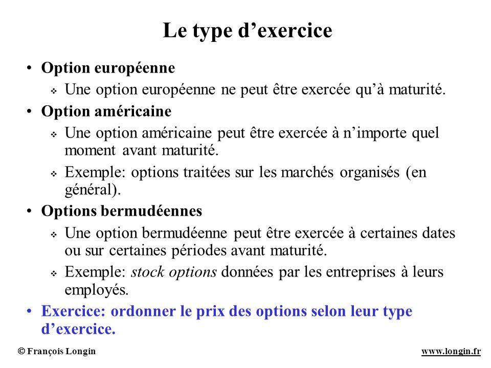 François Longin www.longin.frwww.longin.fr Le type dexercice Option européenne Une option européenne ne peut être exercée quà maturité. Option américa