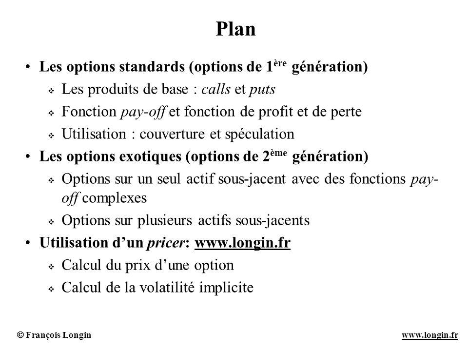 François Longin www.longin.frwww.longin.fr Plan Les options standards (options de 1 ère génération) Les produits de base : calls et puts Fonction pay-