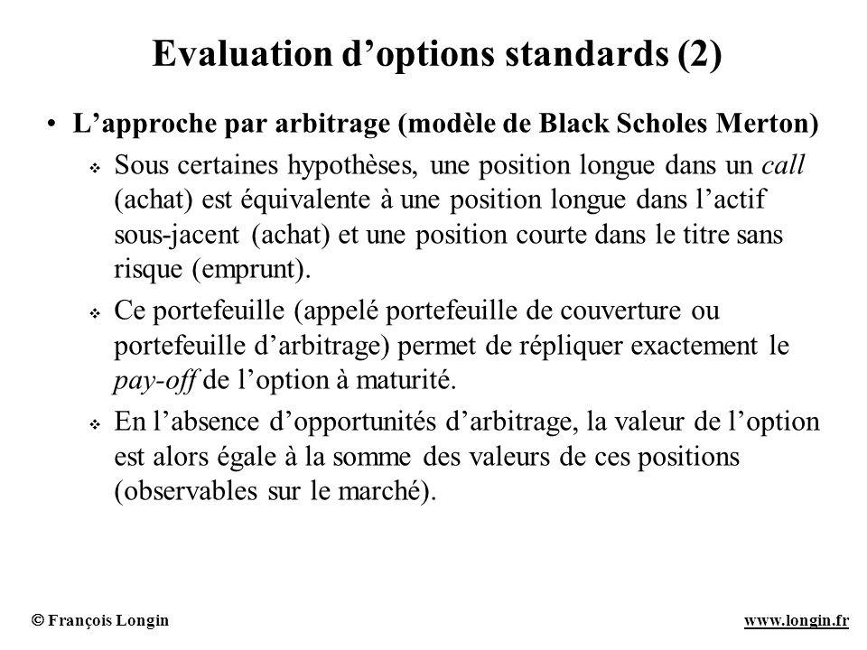 François Longin www.longin.frwww.longin.fr Evaluation doptions standards (2) Lapproche par arbitrage (modèle de Black Scholes Merton) Sous certaines h