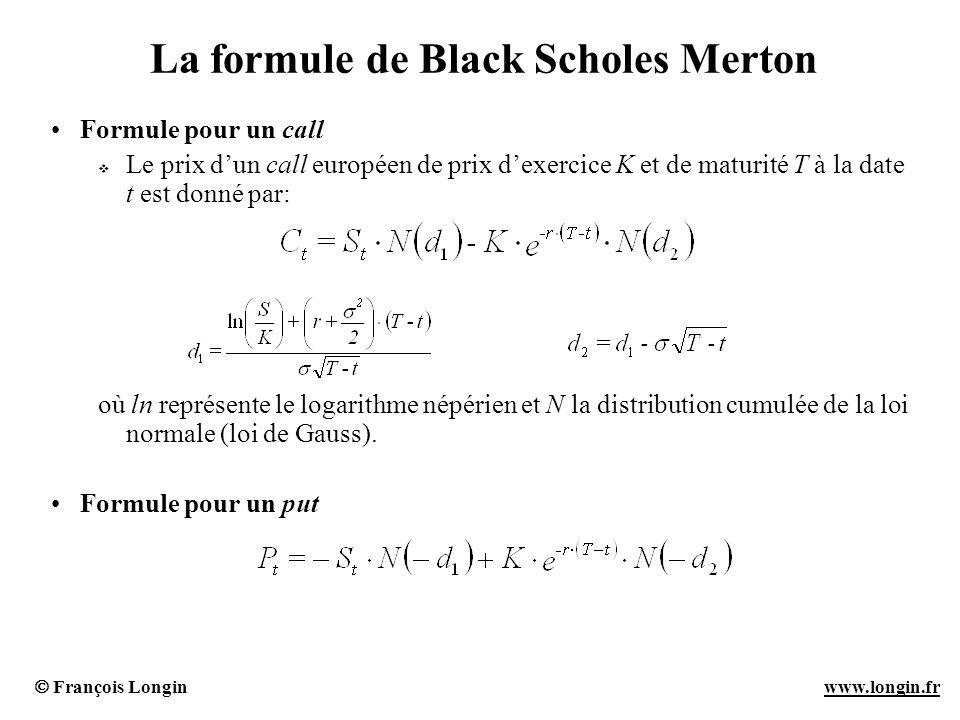 François Longin www.longin.frwww.longin.fr La formule de Black Scholes Merton Formule pour un call Le prix dun call européen de prix dexercice K et de