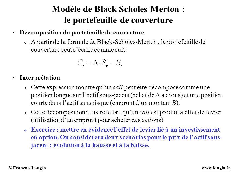 François Longin www.longin.frwww.longin.fr Modèle de Black Scholes Merton : le portefeuille de couverture Décomposition du portefeuille de couverture