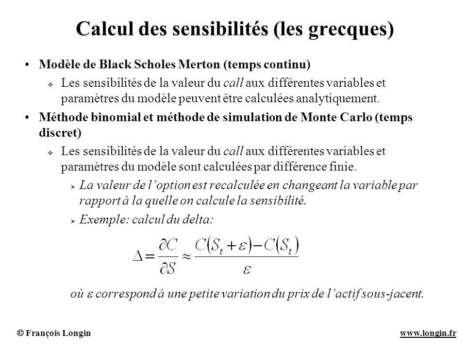 François Longin www.longin.frwww.longin.fr Calcul des sensibilités (les grecques) Modèle de Black Scholes Merton (temps continu) Les sensibilités de l