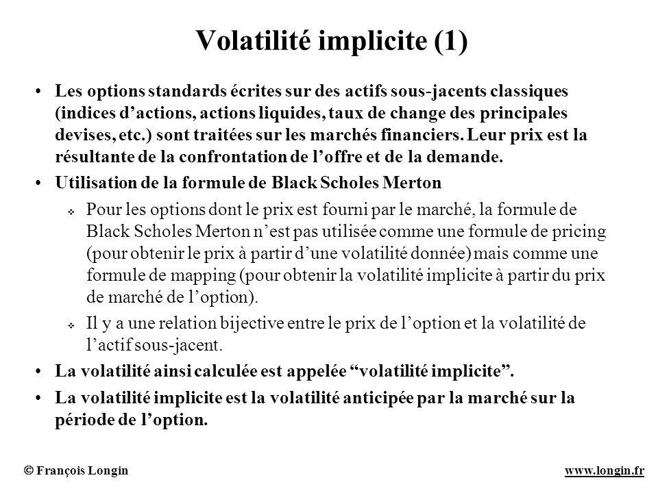 François Longin www.longin.frwww.longin.fr Volatilité implicite (1) Les options standards écrites sur des actifs sous-jacents classiques (indices dact