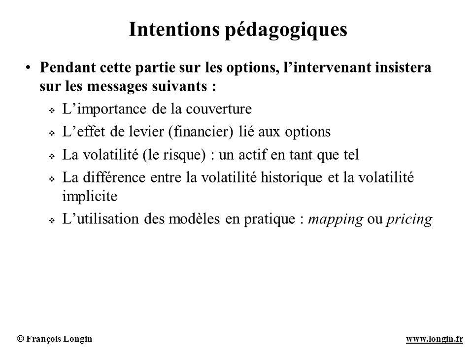 François Longin www.longin.frwww.longin.fr Intentions pédagogiques Pendant cette partie sur les options, lintervenant insistera sur les messages suiva