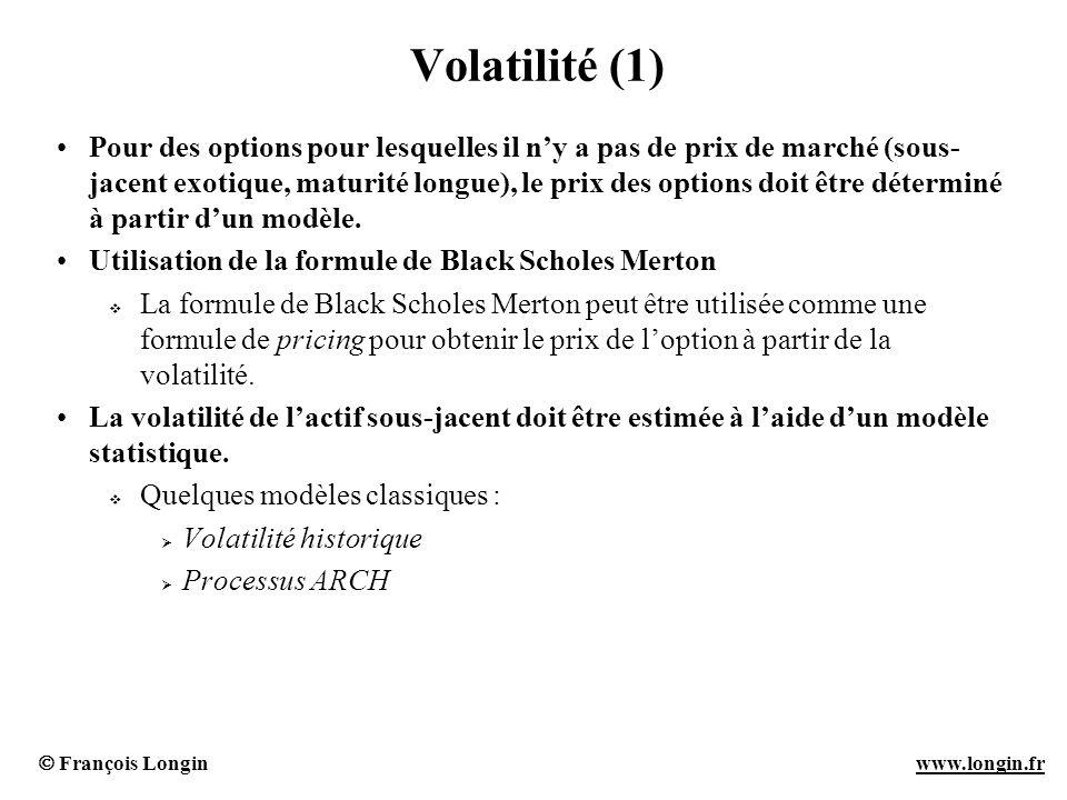 François Longin www.longin.frwww.longin.fr Volatilité (1) Pour des options pour lesquelles il ny a pas de prix de marché (sous- jacent exotique, matur