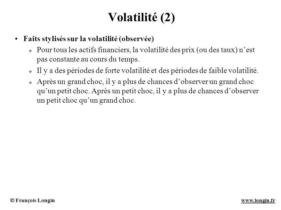 François Longin www.longin.frwww.longin.fr Volatilité (2) Faits stylisés sur la volatilité (observée) Pour tous les actifs financiers, la volatilité d