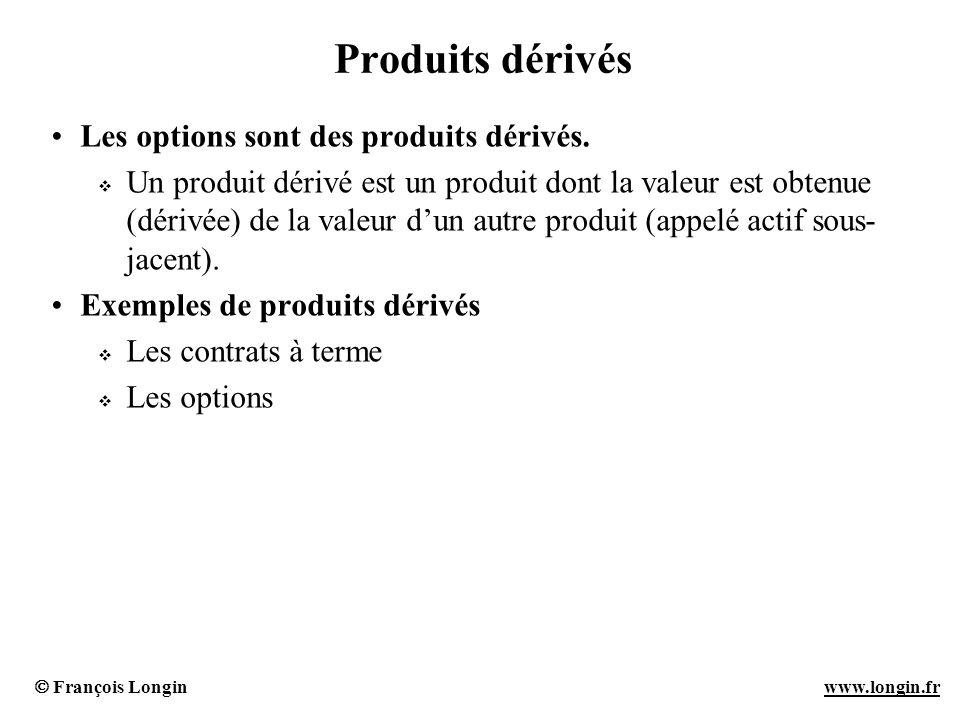 François Longin www.longin.frwww.longin.fr Produits dérivés Les options sont des produits dérivés. Un produit dérivé est un produit dont la valeur est