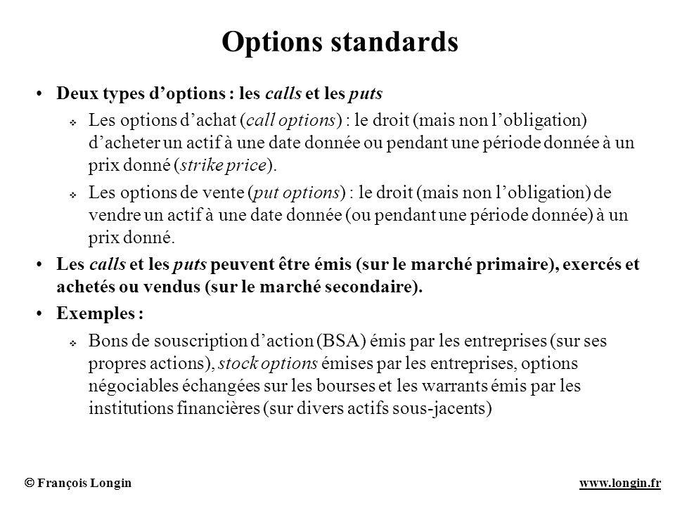 François Longin www.longin.frwww.longin.fr Fonction pay-off pour les options standards (2) Exercice: calculer la fonction pay-off pour le vendeur dun call.