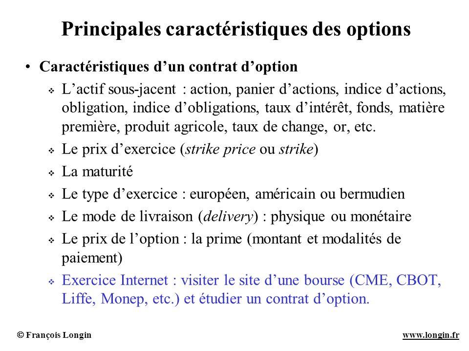 François Longin www.longin.frwww.longin.fr Principales caractéristiques des options Caractéristiques dun contrat doption Lactif sous-jacent : action,