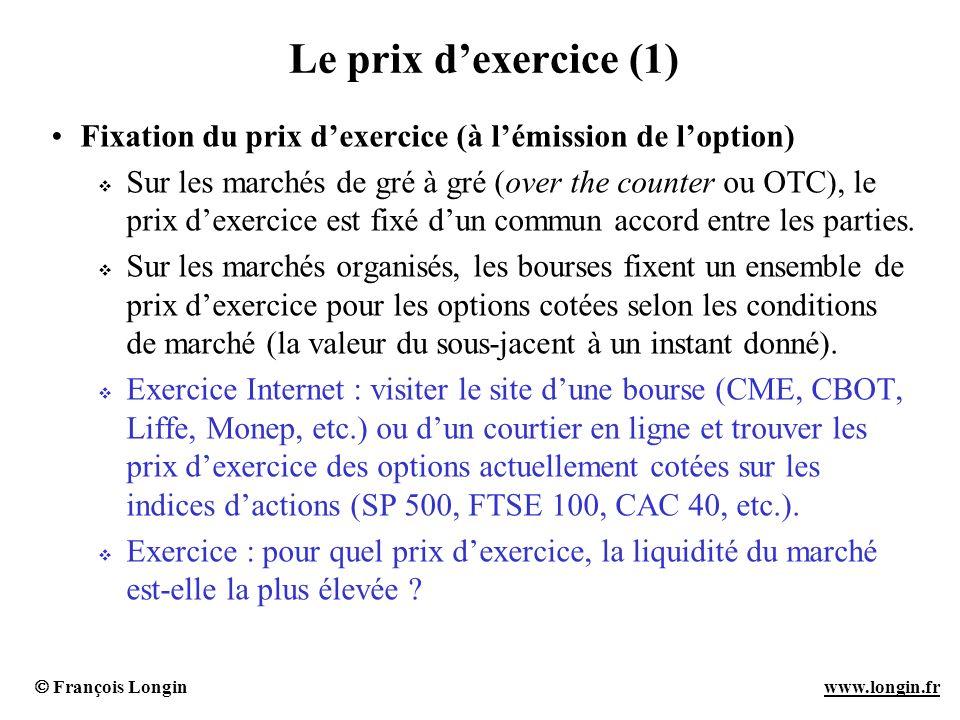 François Longin www.longin.frwww.longin.fr Le prix dexercice (2) Terminologie Option à la monnaie : le prix de lactif sous-jacent est égal au prix dexercice de loption.